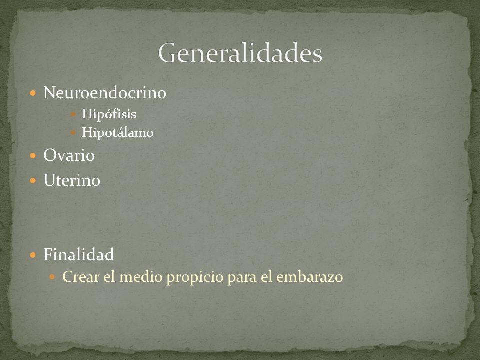 Generalidades Neuroendocrino Ovario Uterino Finalidad