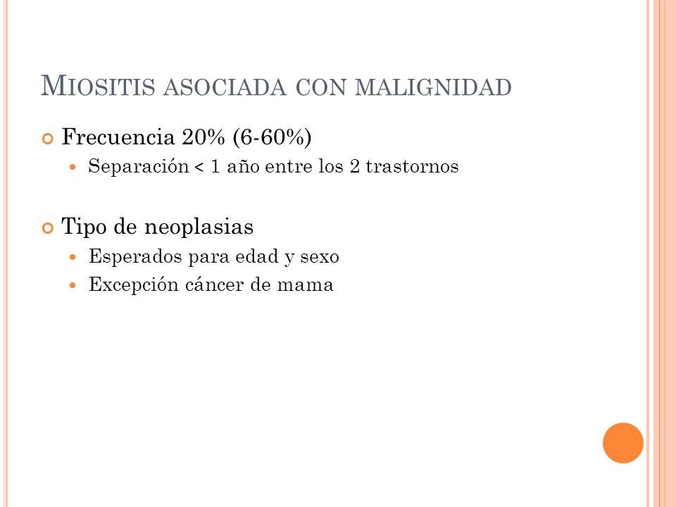 Miositis asociada con malignidad