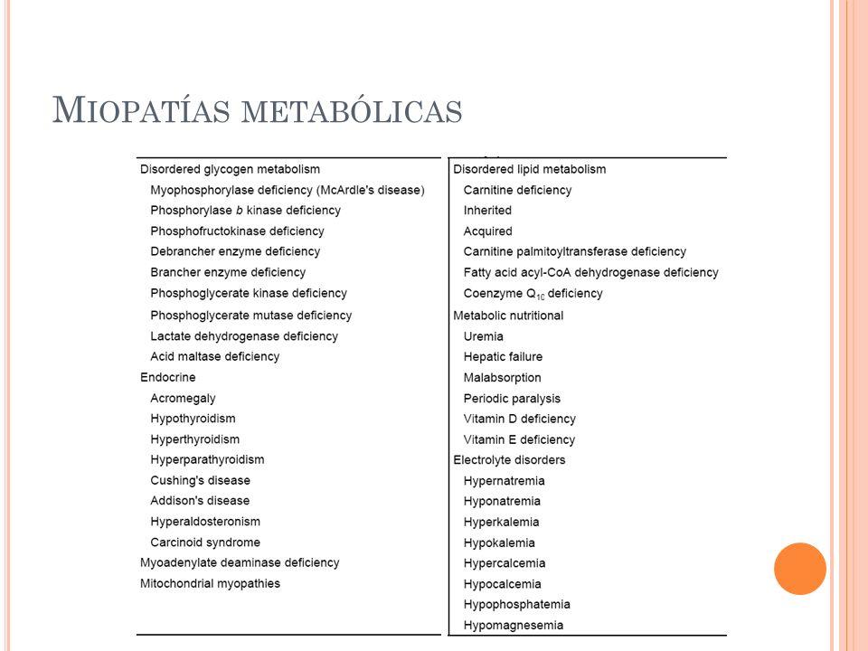 Miopatías metabólicas