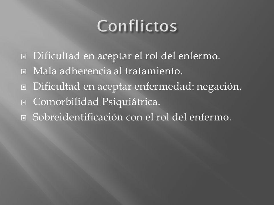 Conflictos Dificultad en aceptar el rol del enfermo.