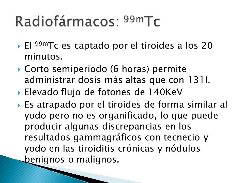 Radiofármacos: 99mTc El 99mTc es captado por el tiroides a los 20 minutos.
