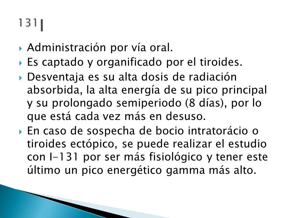 131I Administración por vía oral.