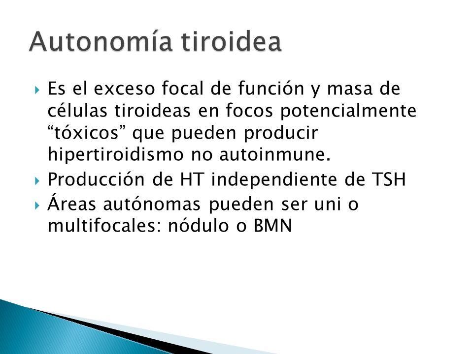 Autonomía tiroidea