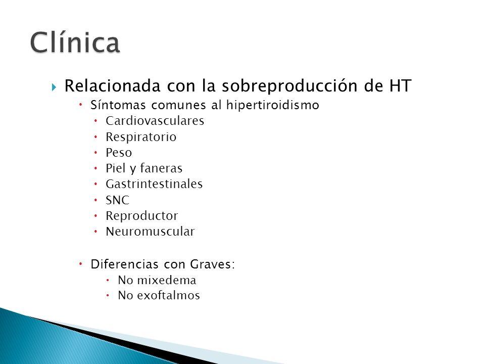 Clínica Relacionada con la sobreproducción de HT