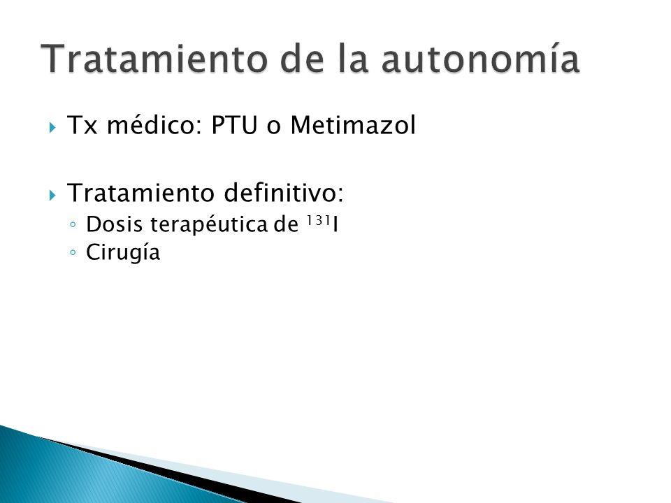 Tratamiento de la autonomía