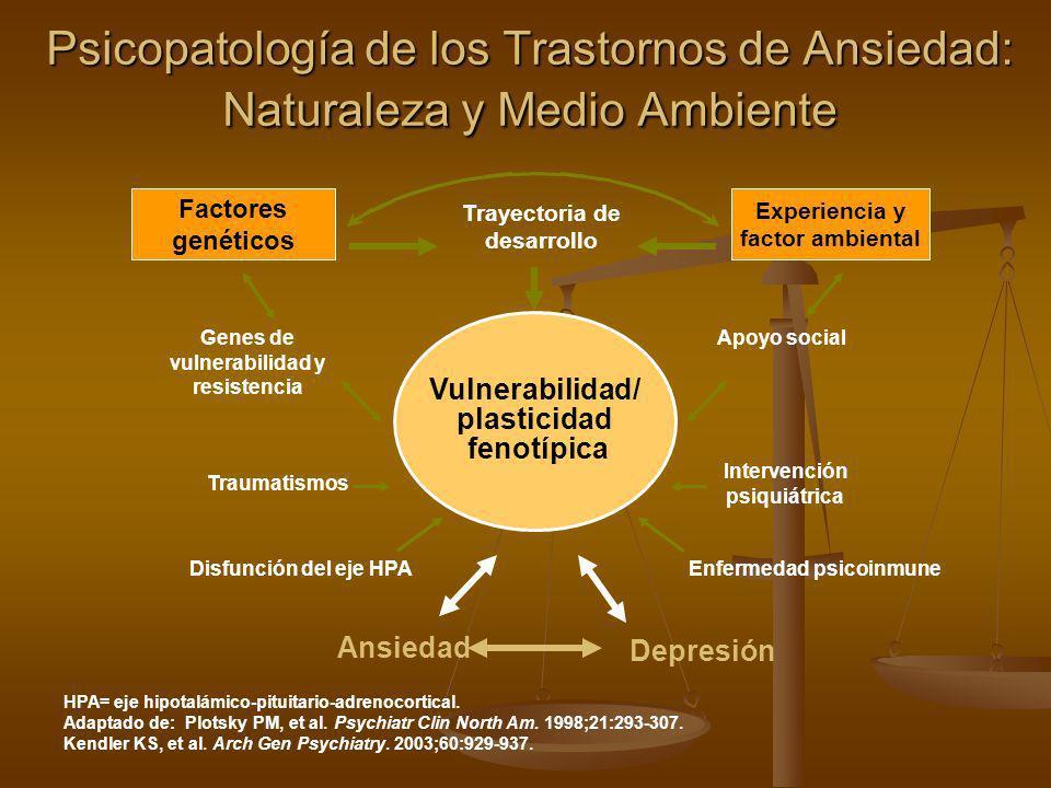 Psicopatología de los Trastornos de Ansiedad: Naturaleza y Medio Ambiente