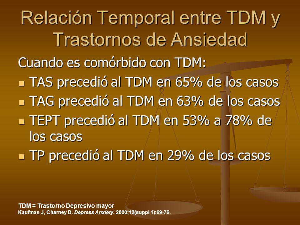 Relación Temporal entre TDM y Trastornos de Ansiedad