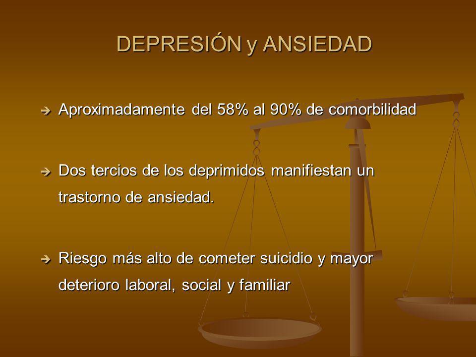DEPRESIÓN y ANSIEDAD Aproximadamente del 58% al 90% de comorbilidad