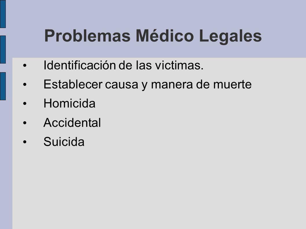 Problemas Médico Legales
