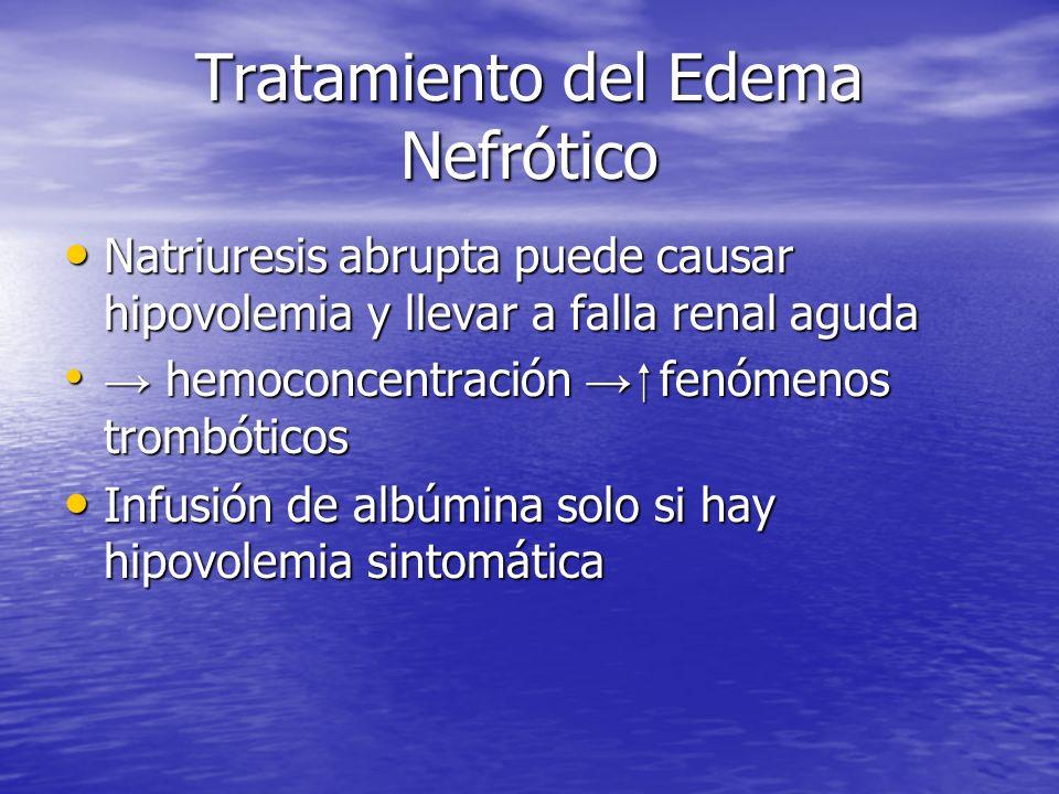 Tratamiento del Edema Nefrótico
