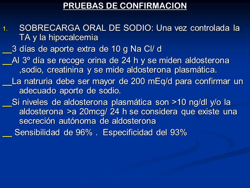 PRUEBAS DE CONFIRMACION