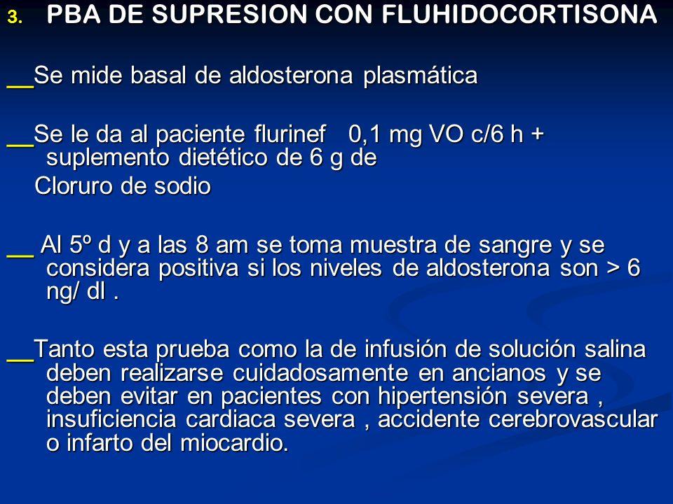 PBA DE SUPRESION CON FLUHIDOCORTISONA