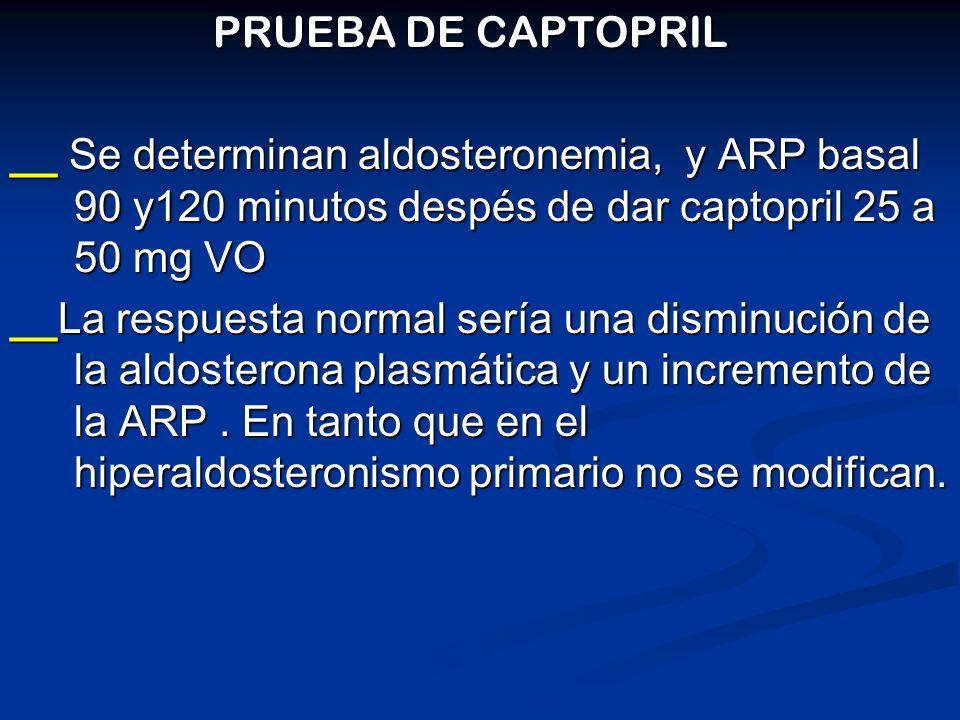 PRUEBA DE CAPTOPRIL__ Se determinan aldosteronemia, y ARP basal 90 y120 minutos despés de dar captopril 25 a 50 mg VO.