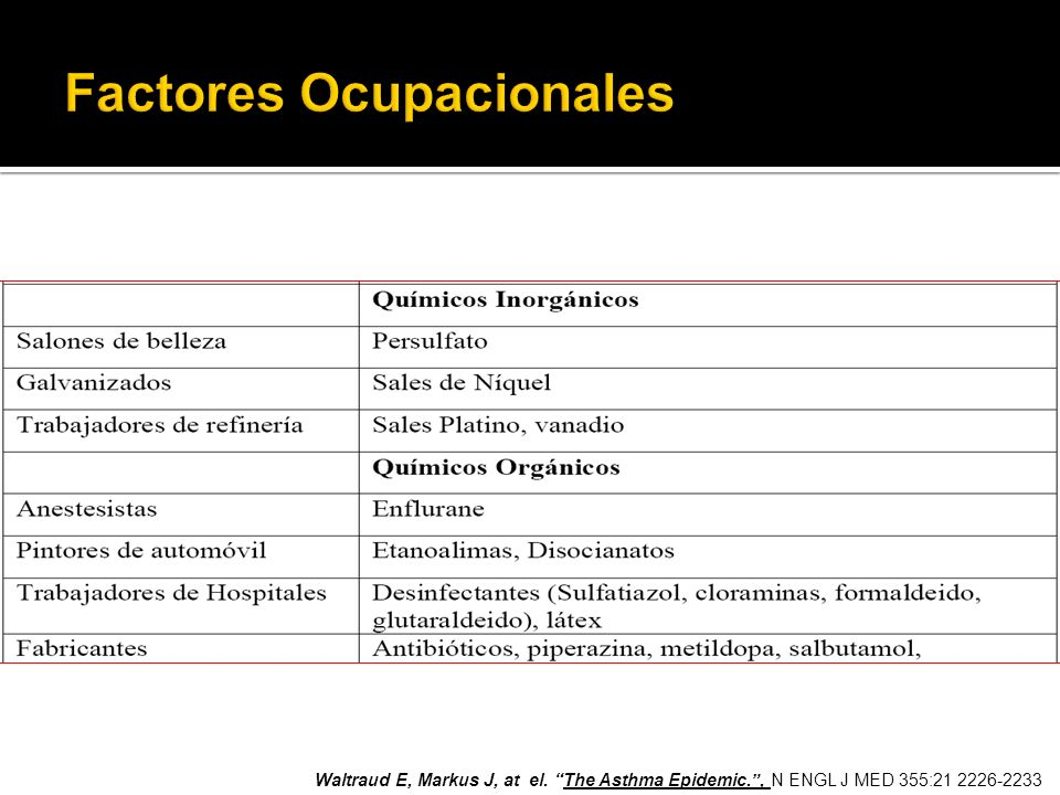 Factores Ocupacionales