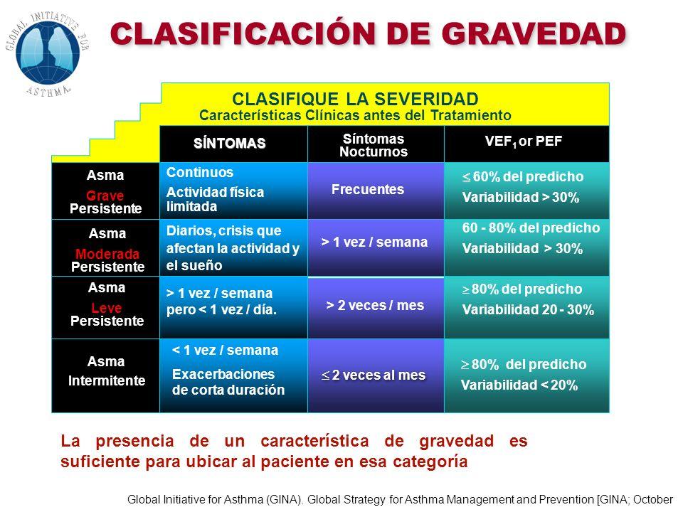 CLASIFIQUE LA SEVERIDAD Características Clínicas antes del Tratamiento