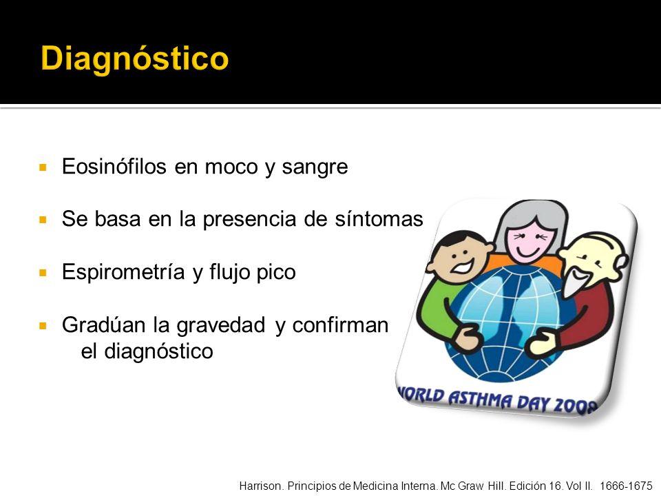Diagnóstico Eosinófilos en moco y sangre