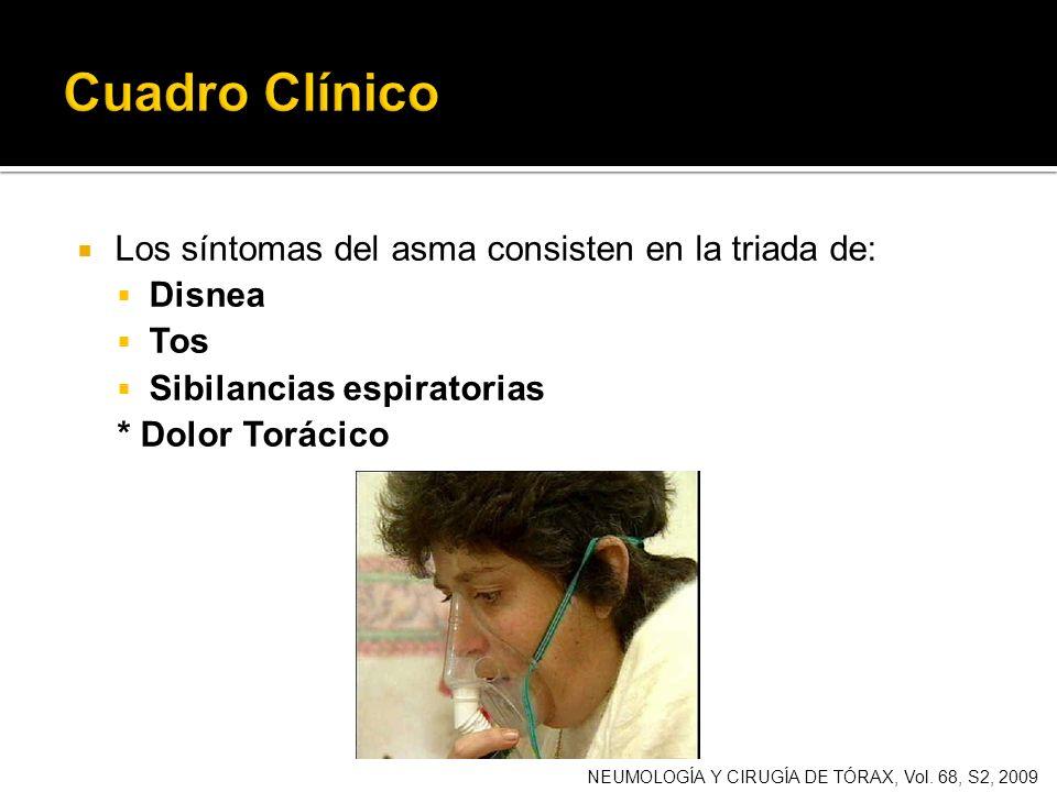 Cuadro Clínico Los síntomas del asma consisten en la triada de: Disnea