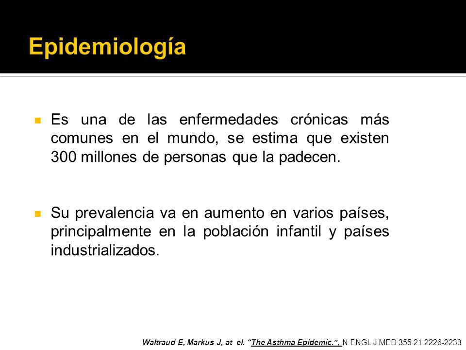Epidemiología Es una de las enfermedades crónicas más comunes en el mundo, se estima que existen 300 millones de personas que la padecen.
