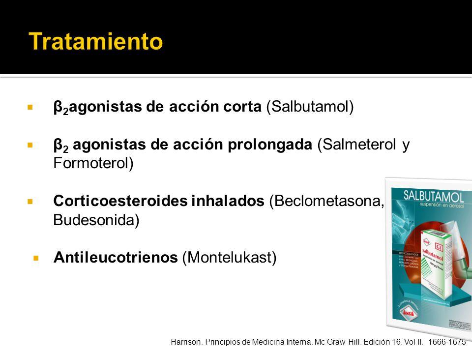 Tratamiento β2agonistas de acción corta (Salbutamol)