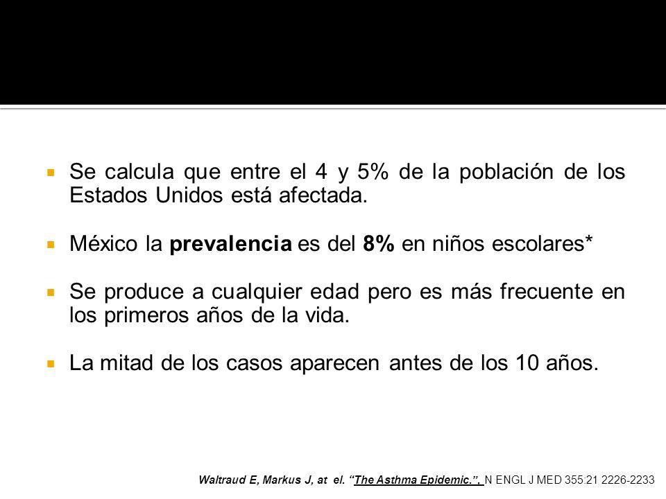 México la prevalencia es del 8% en niños escolares*