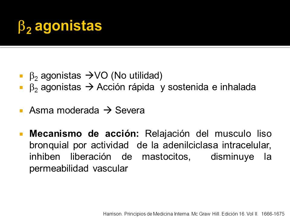b2 agonistas b2 agonistas VO (No utilidad)
