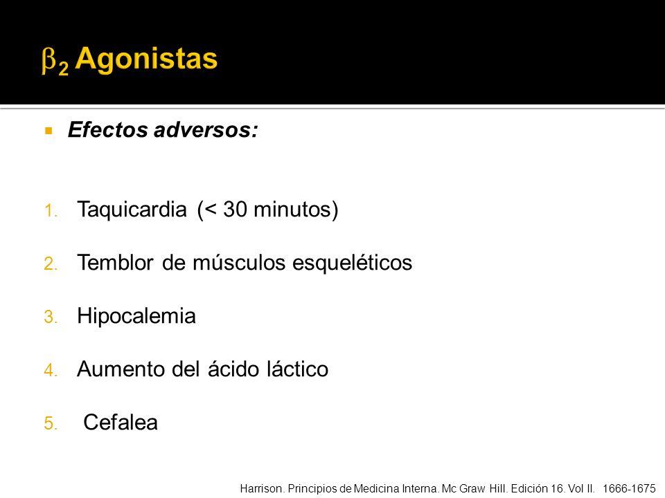 b2 Agonistas Efectos adversos: Taquicardia (< 30 minutos)