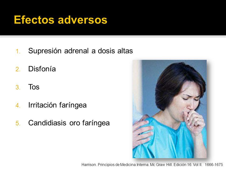Efectos adversos Supresión adrenal a dosis altas Disfonía Tos