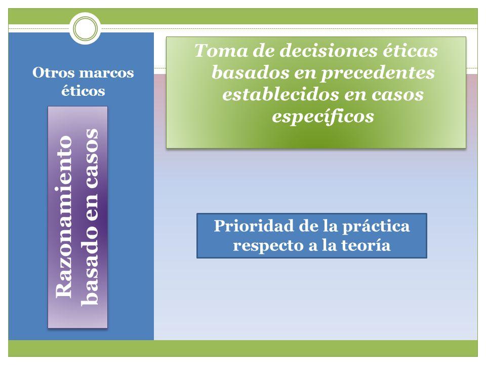 Razonamiento basado en casos Prioridad de la práctica