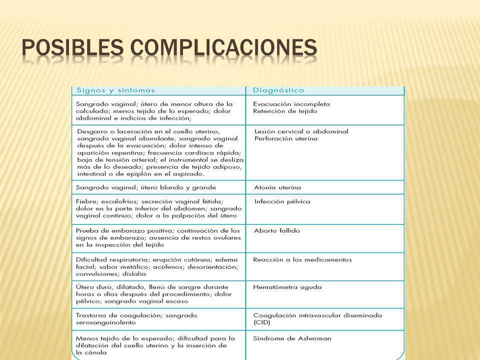 POSIBLES COMPLICACIONES