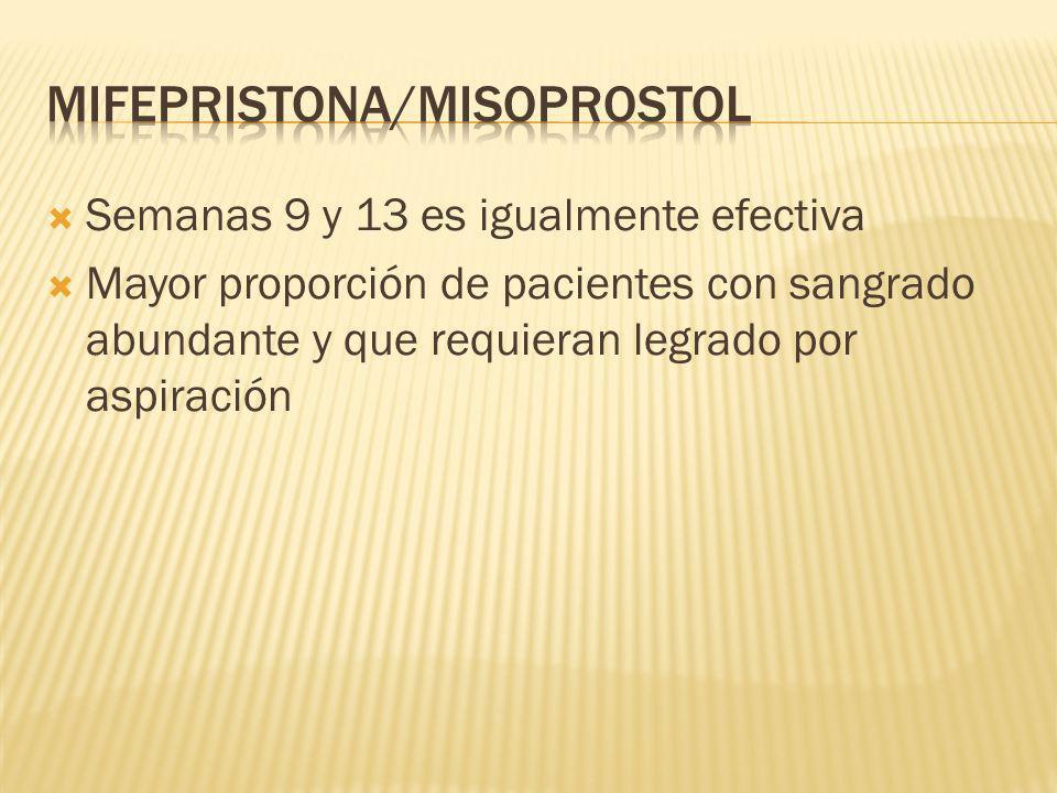 Mifepristona/misoprostol