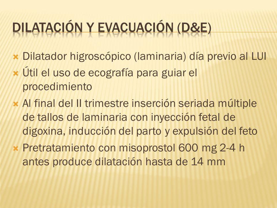 Dilatación y evacuación (d&E)