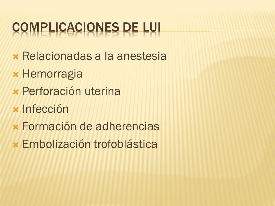 Complicaciones de lui Relacionadas a la anestesia Hemorragia