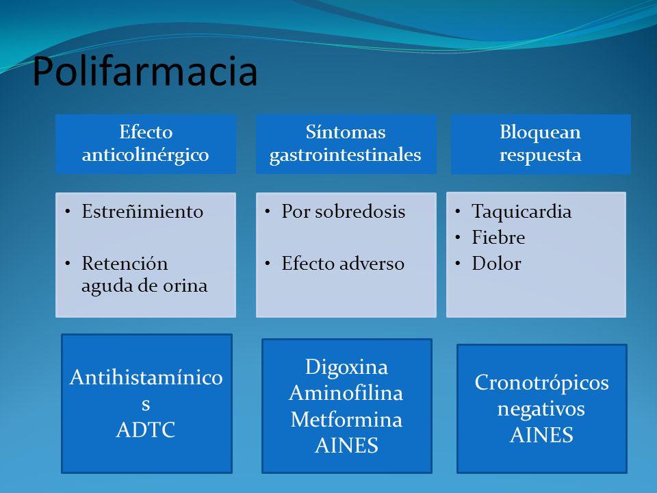 Polifarmacia Digoxina Antihistamínicos Cronotrópicos negativos