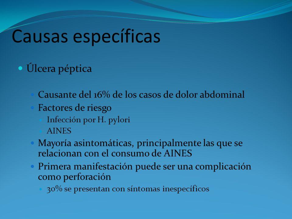 Causas específicas Úlcera péptica
