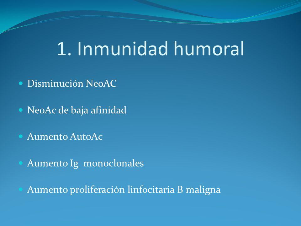 1. Inmunidad humoral Disminución NeoAC NeoAc de baja afinidad