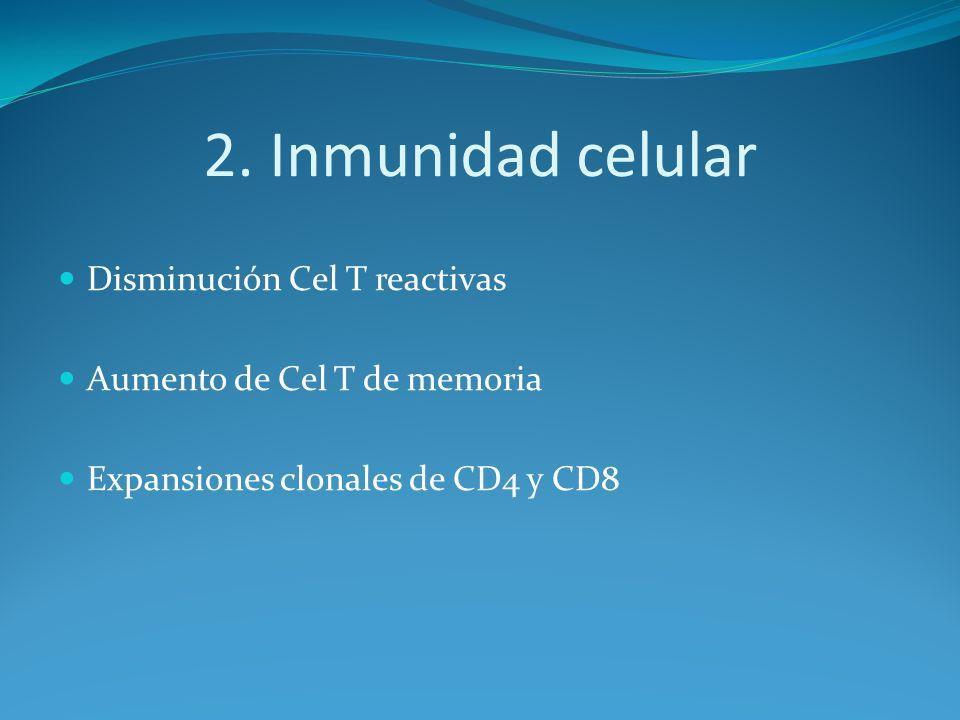 2. Inmunidad celular Disminución Cel T reactivas