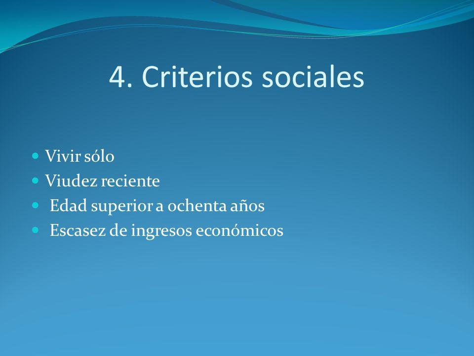 4. Criterios sociales Vivir sólo Viudez reciente
