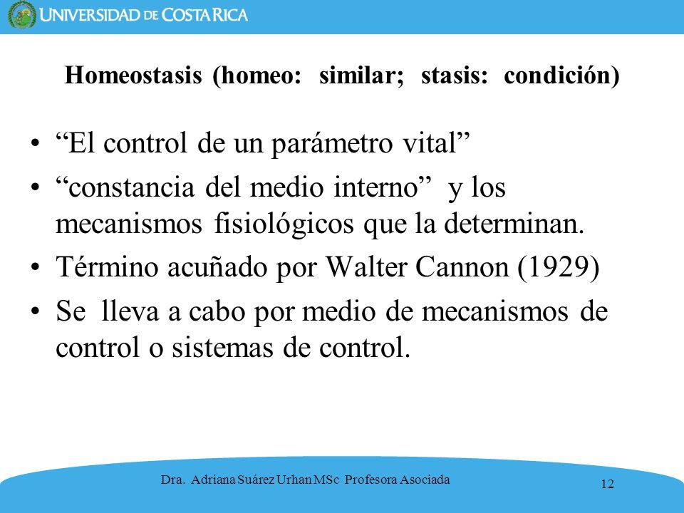 Homeostasis (homeo: similar; stasis: condición)
