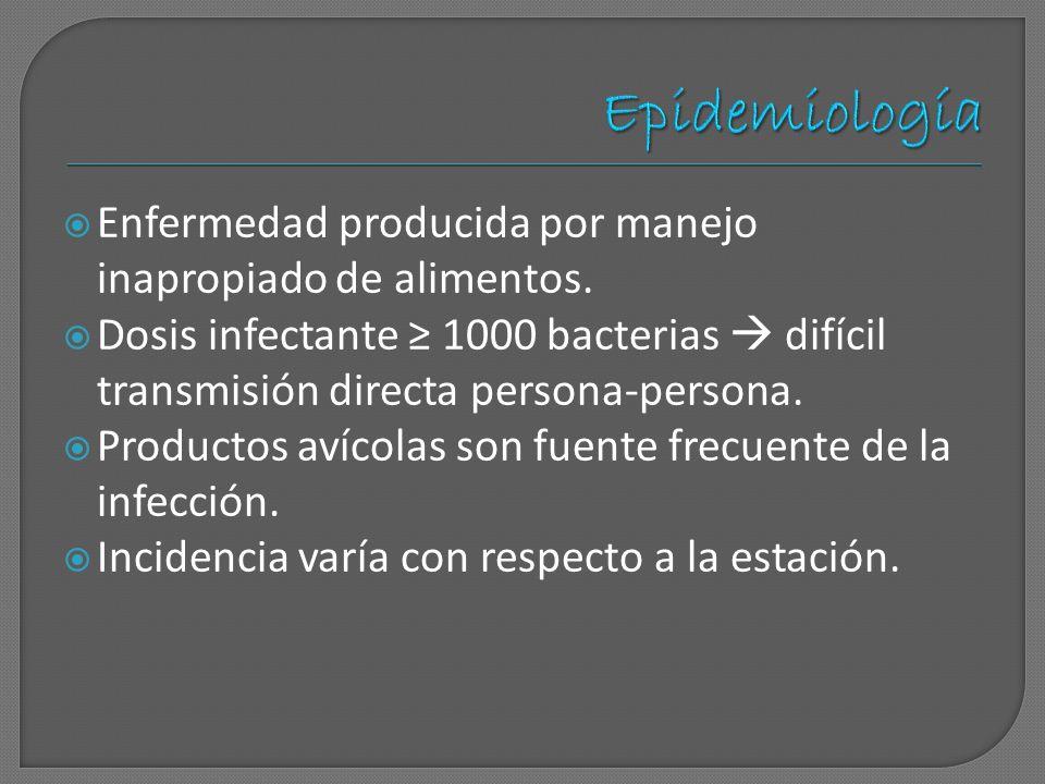 Epidemiología Enfermedad producida por manejo inapropiado de alimentos.
