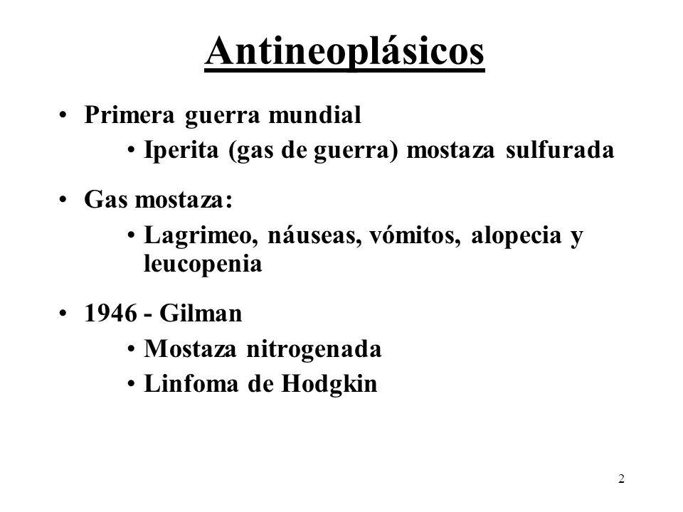 Antineoplásicos Primera guerra mundial