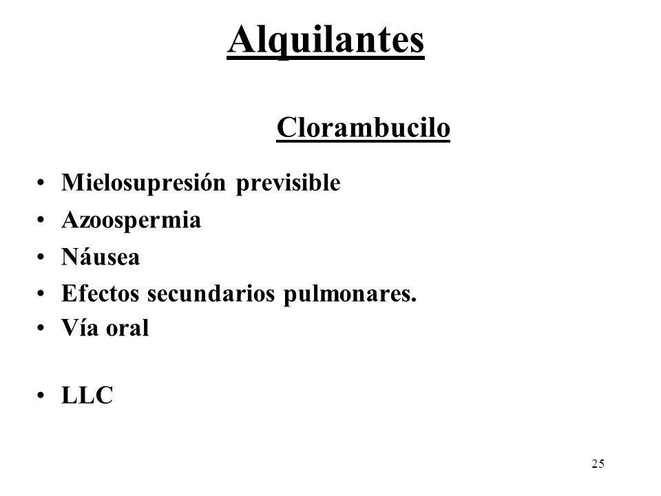 Alquilantes Clorambucilo Mielosupresión previsible Azoospermia Náusea
