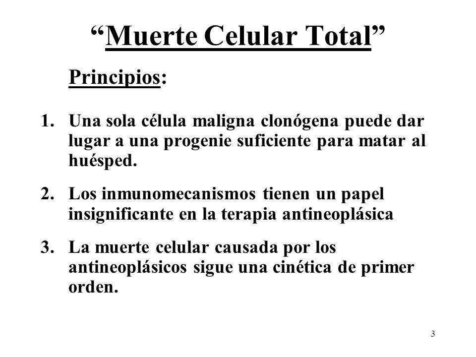 Muerte Celular Total