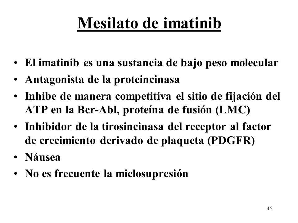 Mesilato de imatinib El imatinib es una sustancia de bajo peso molecular. Antagonista de la proteincinasa.