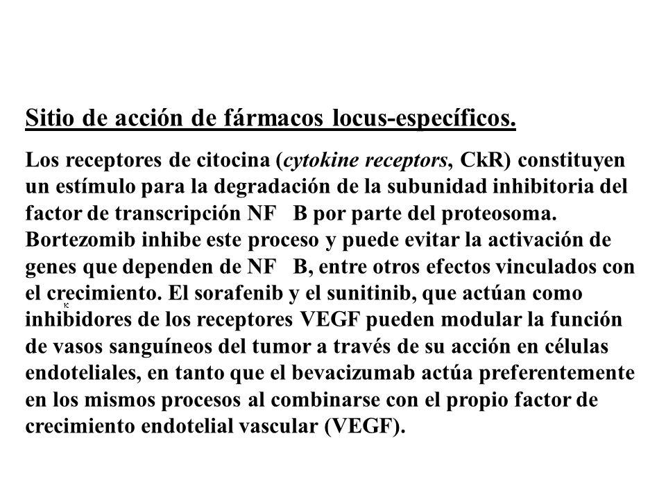 Sitio de acción de fármacos locus-específicos.
