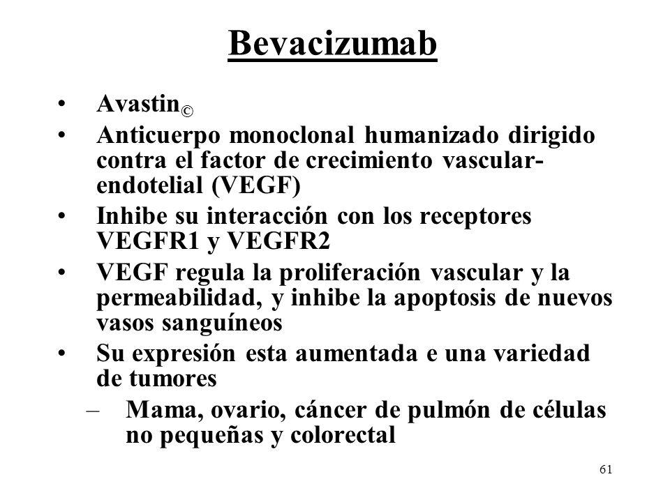 Bevacizumab Avastin© Anticuerpo monoclonal humanizado dirigido contra el factor de crecimiento vascular-endotelial (VEGF)