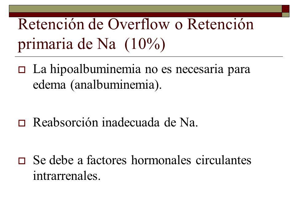 Retención de Overflow o Retención primaria de Na (10%)