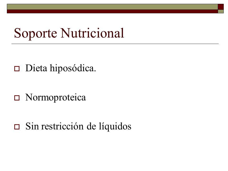 Soporte Nutricional Dieta hiposódica. Normoproteica