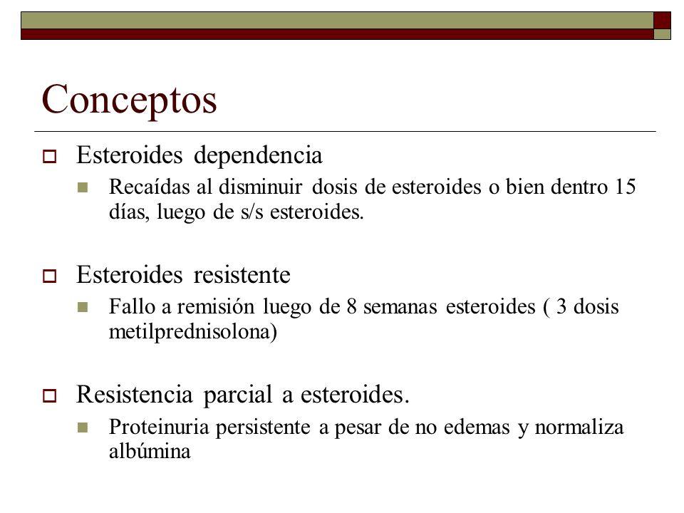 Conceptos Esteroides dependencia Esteroides resistente