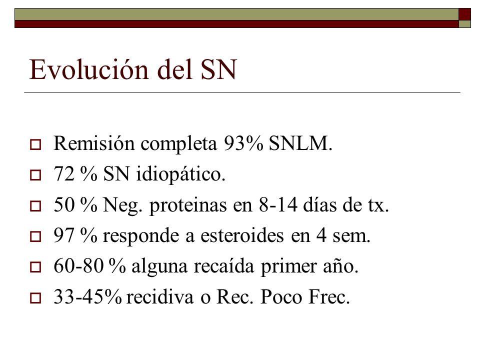Evolución del SN Remisión completa 93% SNLM. 72 % SN idiopático.