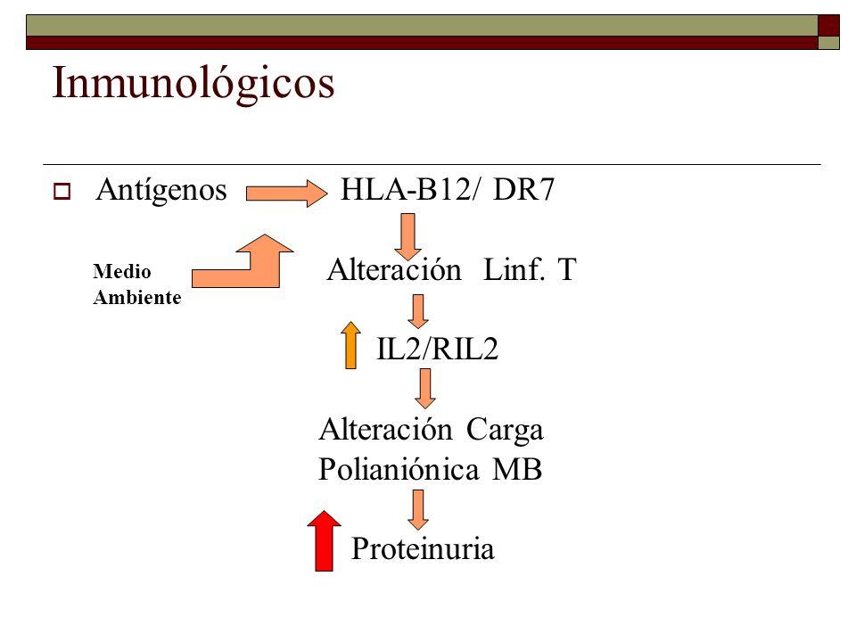 Inmunológicos Antígenos HLA-B12/ DR7 Alteración Linf. T IL2/RIL2
